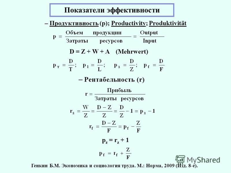Показатели эффективности – Продуктивность (p); Productivity; Produktivität D = Z + W + А(Mehrwert) – Рентабельность (r) p z = r z + 1 Генкин Б.М. Экономика и социология труда. М.: Норма, 2009 (Изд. 8-е).