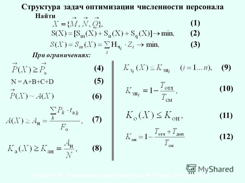 Структура задач оптимизации численности персонала Найти (1) При ограничениях: (3) (4) (5) (6) (7) (8) (9) (2) N = A+В+С+D (10) (11) (12) Генкин Б.М. Экономика и социология труда. М.: Норма, 2009 (Изд. 8-е).