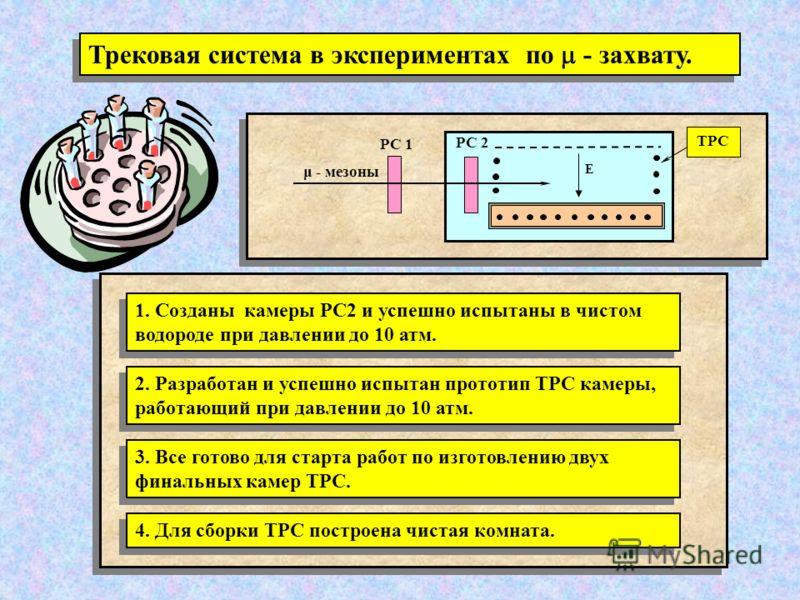 Трековая система в экспериментах по - захвату. 1. Созданы камеры РС2 и успешно испытаны в чистом водороде при давлении до 10 атм. 2. Разработан и успешно испытан прототип ТРС камеры, работающий при давлении до 10 атм. 3. Все готово для старта работ п