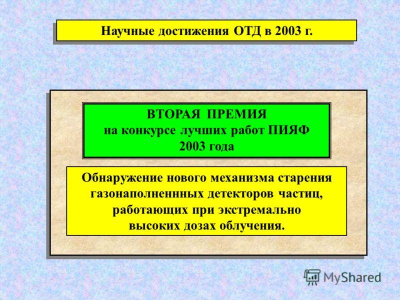 Научные достижения ОТД в 2003 г. ВТОРАЯ ПРЕМИЯ на конкурсе лучших работ ПИЯФ 2003 года Обнаружение нового механизма старения газонаполненнных детекторов частиц, работающих при экстремально высоких дозах облучения.