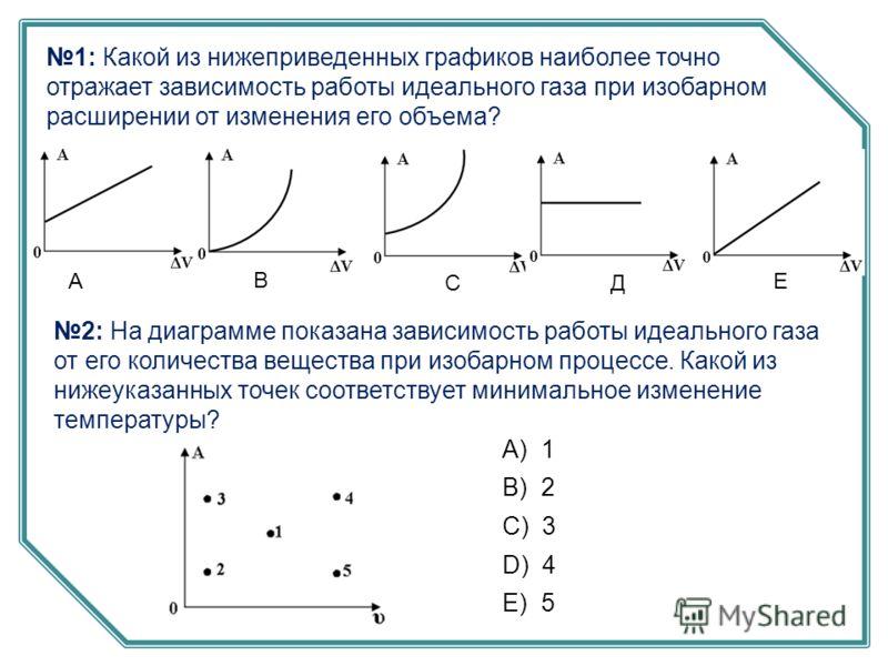 1: Какой из нижеприведенных графиков наиболее точно отражает зависимость работы идеального газа при изобарном расширении от изменения его объема? А В Е ДС 2: На диаграмме показана зависимость работы идеального газа от его количества вещества при изоб
