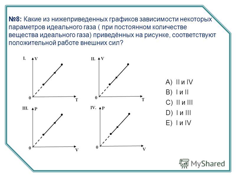 8: Какие из нижеприведенных графиков зависимости некоторых параметров идеального газа ( при постоянном количестве вещества идеального газа) приведённых на рисунке, соответствуют положительной работе внешних сил? А) II и IV B) I и II C) II и III D) I