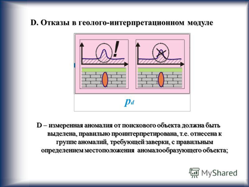18 D. Отказы в геолого-интерпретационном модуле D – измеренная аномалия от поискового объекта должна быть выделена, правильно проинтерпретирована, т.е. отнесена к группе аномалий, требующей заверки, с правильным определением местоположения аномалообр