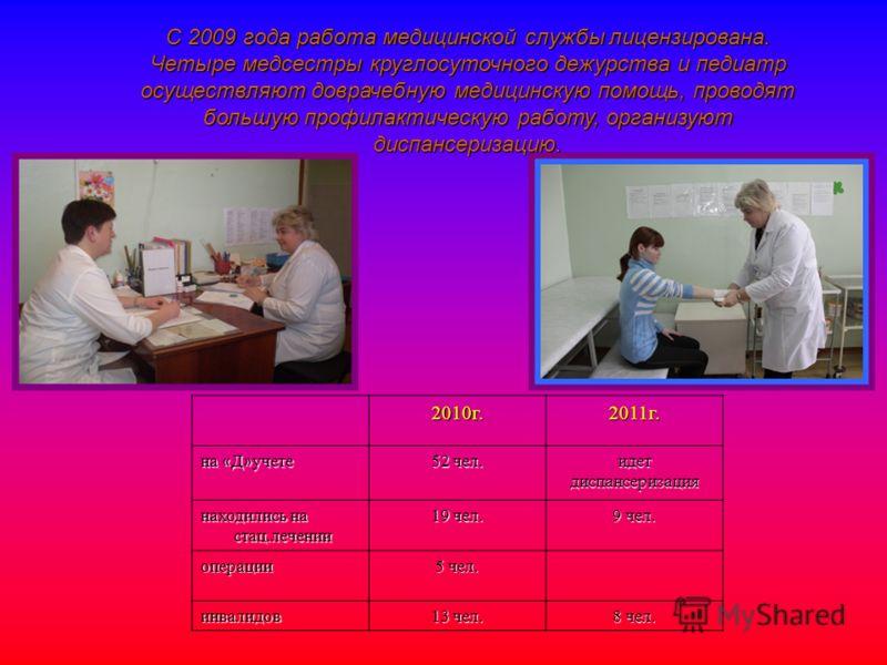 С 2009 года работа медицинской службы лицензирована. Четыре медсестры круглосуточного дежурства и педиатр осуществляют доврачебную медицинскую помощь, проводят большую профилактическую работу, организуют диспансеризацию. 2010г.2011г. на « Д » учете 5