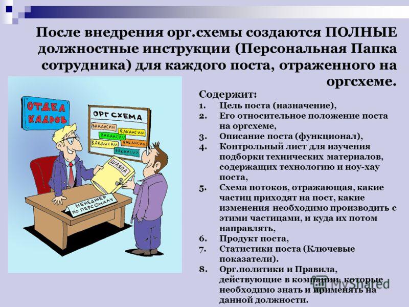 После внедрения орг.схемы создаются ПОЛНЫЕ должностные инструкции (Персональная Папка сотрудника) для каждого поста, отраженного на оргсхеме. Содержит: 1.Цель поста (назначение), 2.Его относительное положение поста на оргсхеме, 3.Описание поста (функ