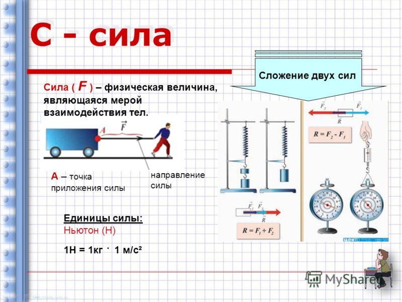 С - сила Сила ( F ) – физическая величина, являющаяся мерой взаимодействия тел. Сложение двух сил Единицы силы: Ньютон (Н) 1Н = 1кг ּ 1 м/с² А – точка приложения силы направление силы