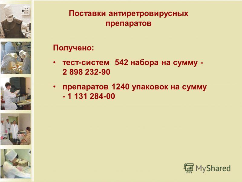 Поставки антиретровирусных препаратов Получено: тест-систем 542 набора на сумму - 2 898 232-90 препаратов 1240 упаковок на сумму - 1 131 284-00