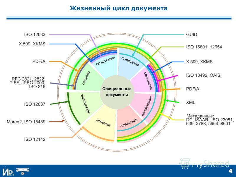 4 Жизненный цикл документа