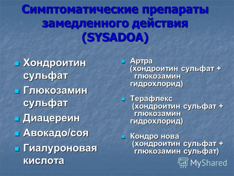 Симптоматические препараты замедленного действия (SYSADOA) Хондроитин сульфат Хондроитин сульфат Глюкозамин сульфат Глюкозамин сульфат Диацереин Диацереин Авокадо/соя Авокадо/соя Гиалуроновая кислота Гиалуроновая кислота Артра Артра (хондроитин сульф