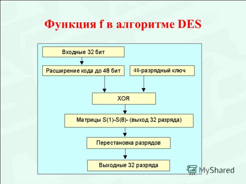 Функция f в алгоритме DES