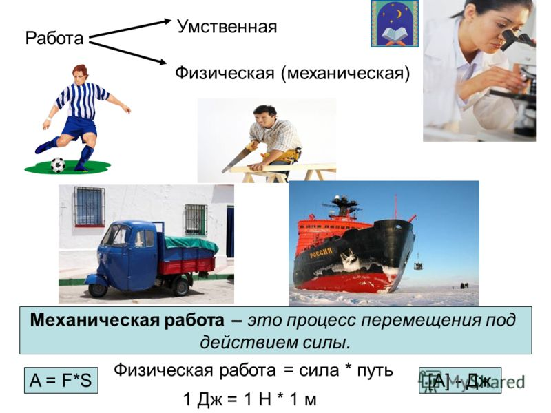 Работа Умственная Физическая (механическая) Механическая работа – это процесс перемещения под действием силы. A = F*S Физическая работа = сила * путь [A] - Дж 1 Дж = 1 Н * 1 м