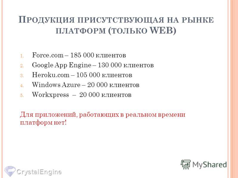 П РОДУКЦИЯ ПРИСУТСТВУЮЩАЯ НА РЫНКЕ ПЛАТФОРМ ( ТОЛЬКО WEB) 1. Force.com – 185 000 клиентов 2. Google App Engine – 130 000 клиентов 3. Heroku.com – 105 000 клиентов 4. Windows Azure – 20 000 клиентов 5. Workxpress – 20 000 клиентов Для приложений, рабо