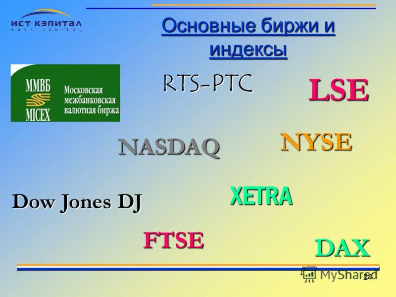 24 Основные биржи и индексы NASDAQ RTS-PTC NYSE XETRA Dow Jones DJ FTSE LSE DAX