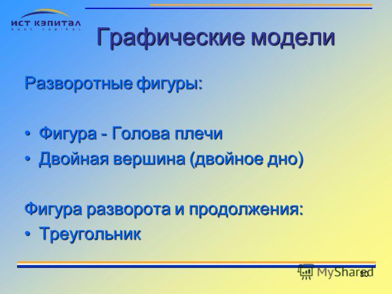 30 Графические модели Разворотные фигуры: Фигура - Голова плечиФигура - Голова плечи Двойная вершина (двойное дно)Двойная вершина (двойное дно) Фигура разворота и продолжения: ТреугольникТреугольник