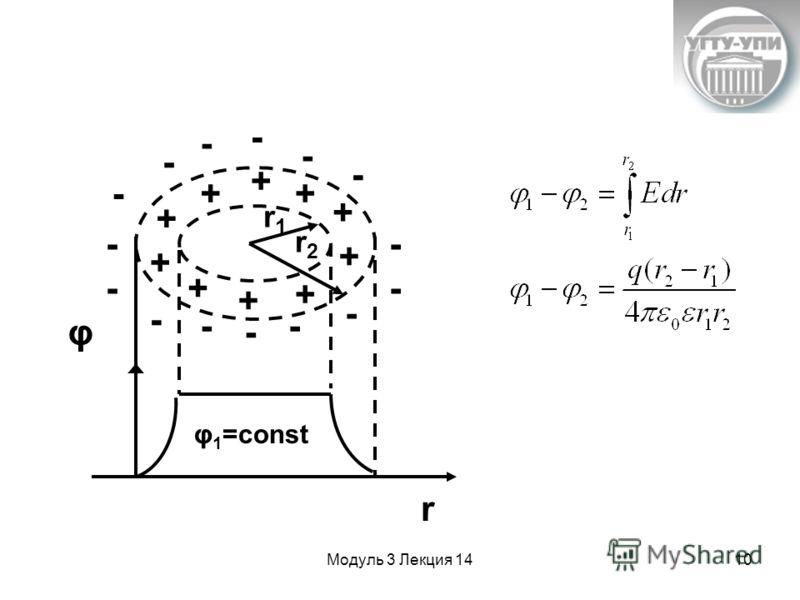 10 φ 1 =const r φ ++ + + + + + + + + - - - - - - - - - - - - - - - r1r1 r2r2