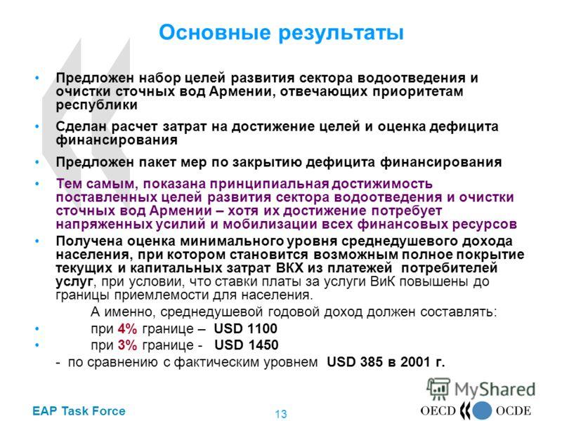 EAP Task Force 13 Основные результаты Предложен набор целей развития сектора водоотведения и очистки сточных вод Армении, отвечающих приоритетам республики Сделан расчет затрат на достижение целей и оценка дефицита финансирования Предложен пакет мер