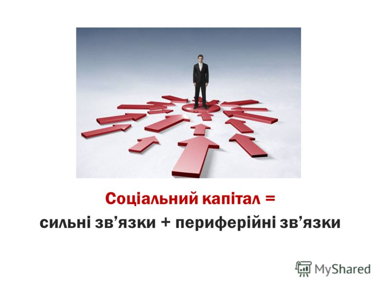 Соціальний капітал = сильні звязки + периферійні звязки