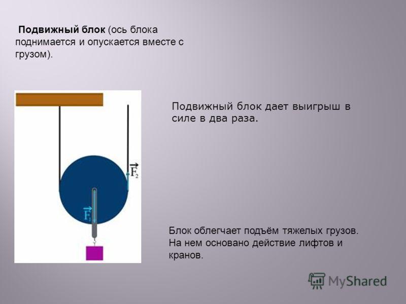 Подвижный блок дает выигрыш в силе в два раза. Подвижный блок (ось блока поднимается и опускается вместе с грузом). Блок облегчает подъём тяжелых грузов. На нем основано действие лифтов и кранов.