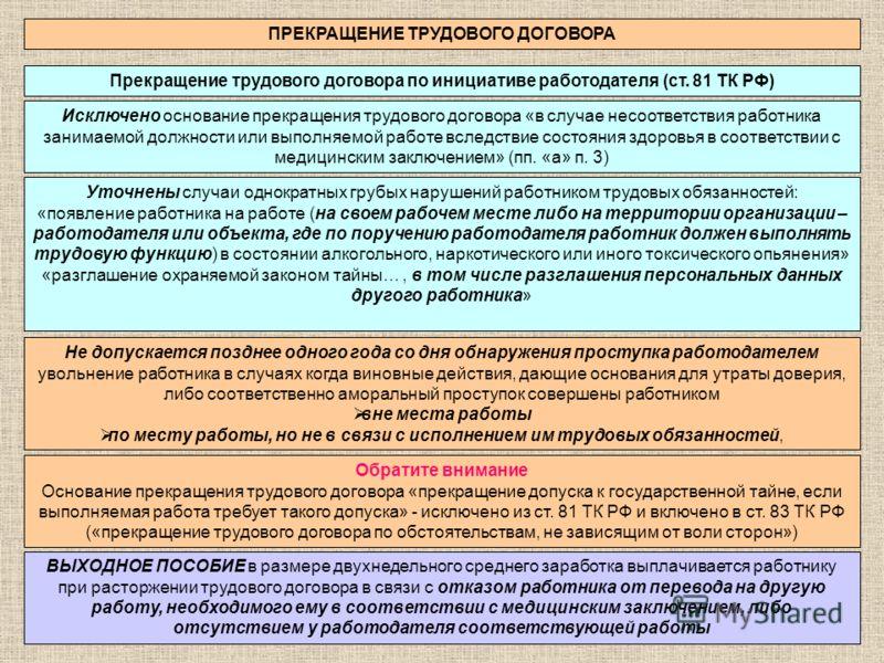 Прекращение трудового договора по инициативе работодателя (ст. 81 ТК РФ) Исключено основание прекращения трудового договора «в случае несоответствия работника занимаемой должности или выполняемой работе вследствие состояния здоровья в соответствии с