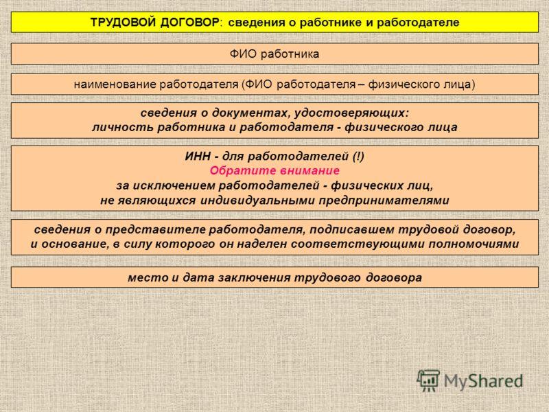 Трудовой договор за 2010