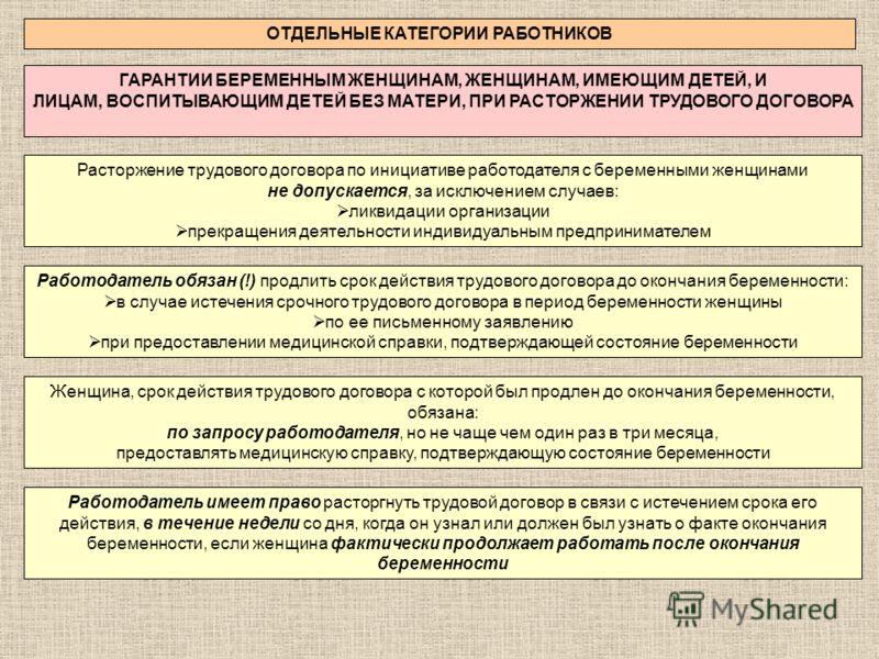 Увольнение беременных при ликвидации филиала 4