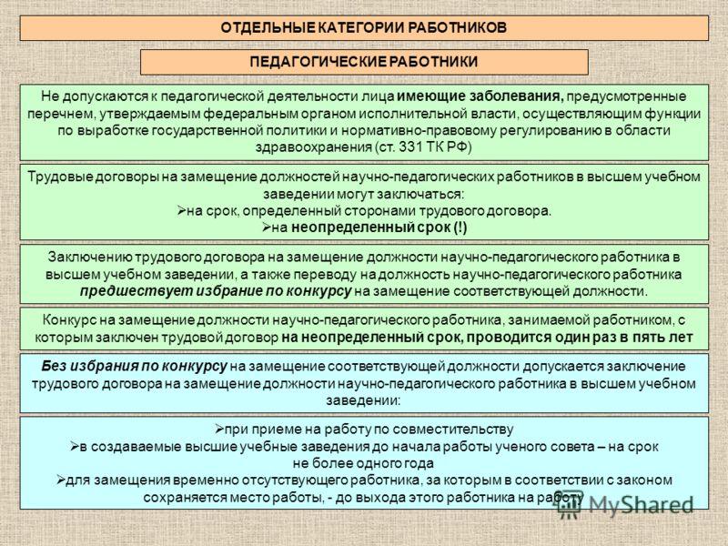 Конкурс замещения научно педагогического