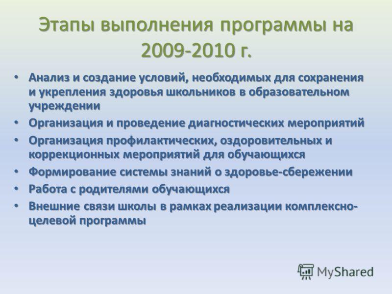 Этапы выполнения программы на 2009-2010 г. Анализ и создание условий, необходимых для сохранения и укрепления здоровья школьников в образовательном учреждении Анализ и создание условий, необходимых для сохранения и укрепления здоровья школьников в об