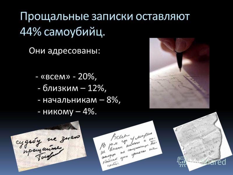 Прощальные записки оставляют 44% самоубийц. Они адресованы: - «всем» - 20%, - близким – 12%, - начальникам – 8%, - никому – 4%.