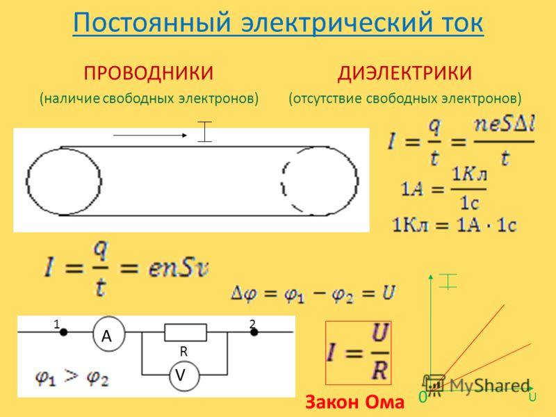 Постоянный электрический ток ПРОВОДНИКИ (наличие свободных электронов) ДИЭЛЕКТРИКИ (отсутствие свободных электронов) U 0 Закон Ома 21 A R V