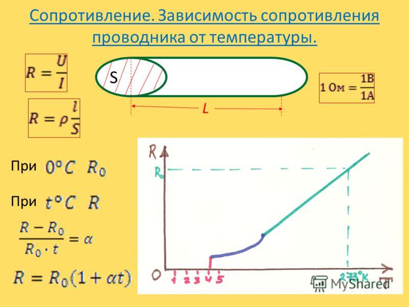 Сопротивление. Зависимость сопротивления проводника от температуры. S L При