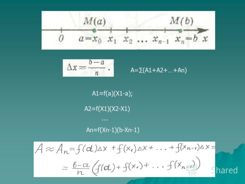 А=(А1+А2+…+Аn) А1f(a)(X1-a); A2f(X1)(X2-X1) … Anf(Xn-1)(b-Xn-1)