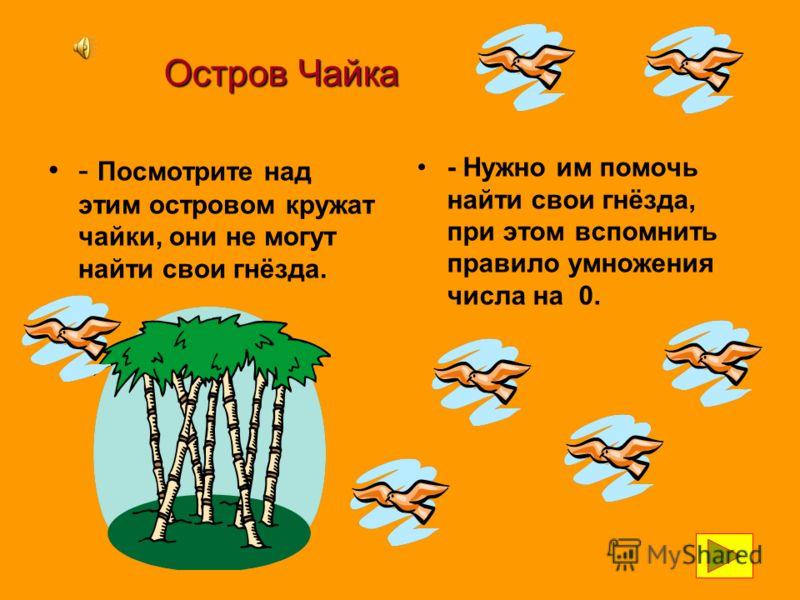 Остров Повторение ДИСК – ИГРА Чтобы отплыть от острова нужно выполнить задание : I – вариант начертить II – вариант начертить и найти периметр этих фигур. Проверка у доски.