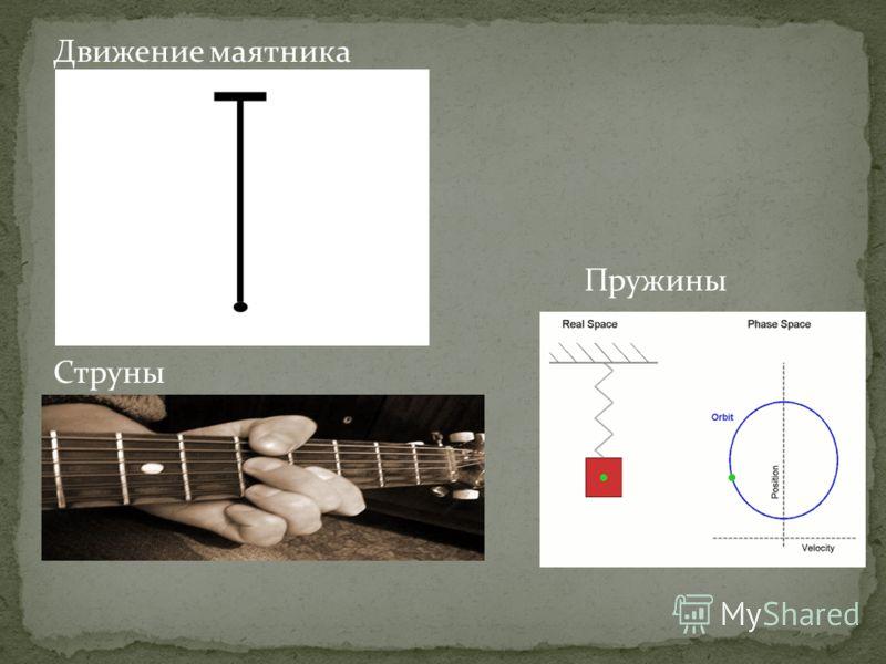 Движение маятника Пружины Струны