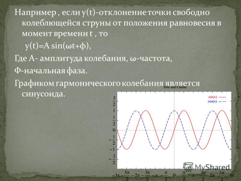 Например, если y(t)-отклонение точки свободно колеблющейся струны от положения равновесия в момент времени t, то y(t)=A sin(ωt+φ), Где А- амплитуда колебания, ω-частота, Φ-начальная фаза. Графиком гармонического колебания является синусоида.