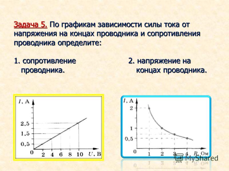 Задача 5. По графикам зависимости силы тока от напряжения на концах проводника и сопротивления проводника определите: 1. сопротивление 2. напряжение на проводника. концах проводника.