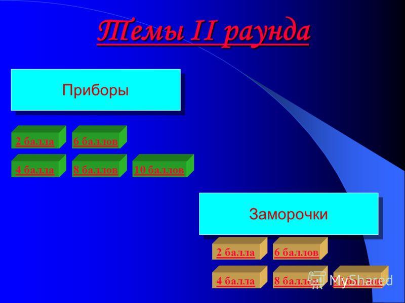 Темы I раунда Темы I раунда Единицы измерения Физические формулы 1 балл 5 баллов2 балла4 балла 3 балла 1 балл 5 баллов2 балла4 балла 3 балла