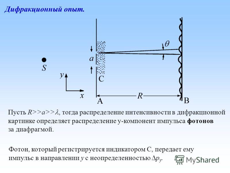 Дифракционный опыт. Пусть R>>a>>, тогда распределение интенсивности в дифракционной картинке определяет распределение y-компонент импульса фотонов за диафрагмой. Фотон, который регистрируется индикатором С, передает ему импульс в направлении y с неоп