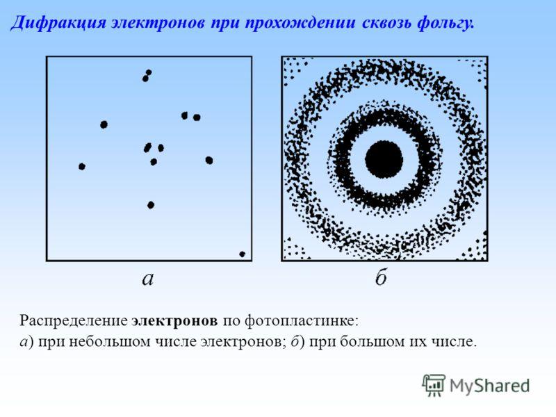 Дифракция электронов при прохождении сквозь фольгу. Распределение электронов по фотопластинке: а) при небольшом числе электронов; б) при большом их числе.