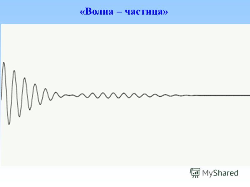 «Волна – частица»