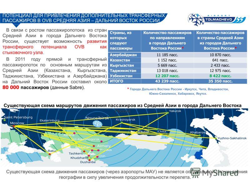В связи с ростом пассажиропотока из стран Средней Азии в города Дальнего Востока России, существует возможность развития трансферного потенциала OVB как стыковочного узла. В 2011 году прямой и трансферный пассажиропоток по основным маршрутам из Средн