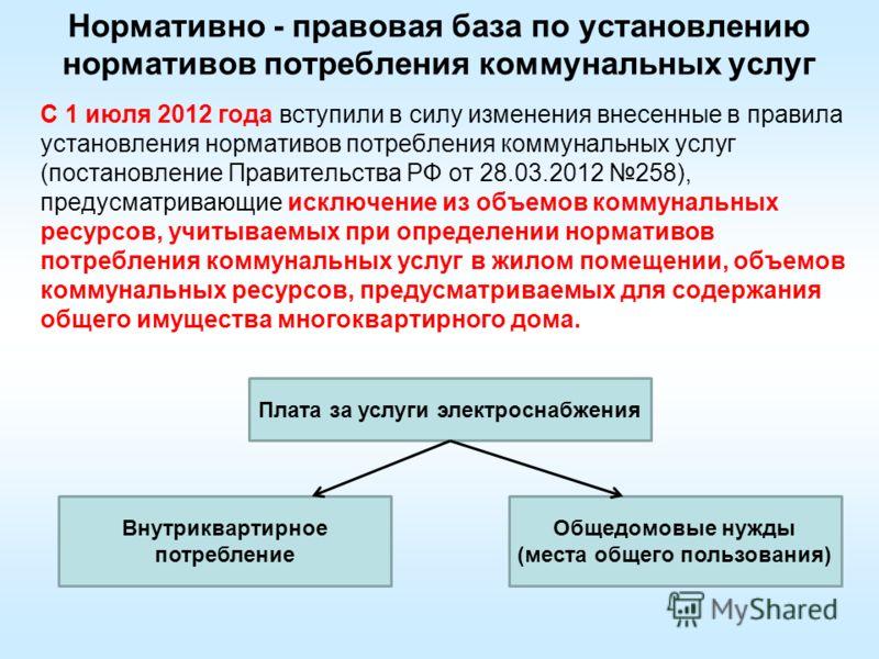 Нормативно - правовая база по установлению нормативов потребления коммунальных услуг С 1 июля 2012 года вступили в силу изменения внесенные в правила установления нормативов потребления коммунальных услуг (постановление Правительства РФ от 28.03.2012