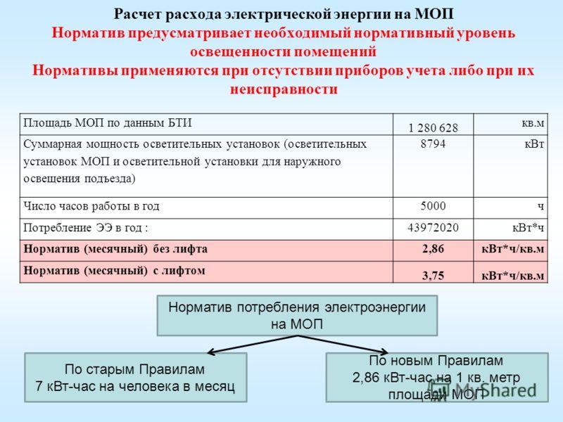 Расчет расхода электрической энергии на МОП Норматив предусматривает необходимый нормативный уровень освещенности помещений Нормативы применяются при отсутствии приборов учета либо при их неисправности Площадь МОП по данным БТИ 1 280 628 кв.м Суммарн