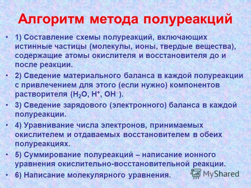 реакций Генри ТАУБЕ 1983 «