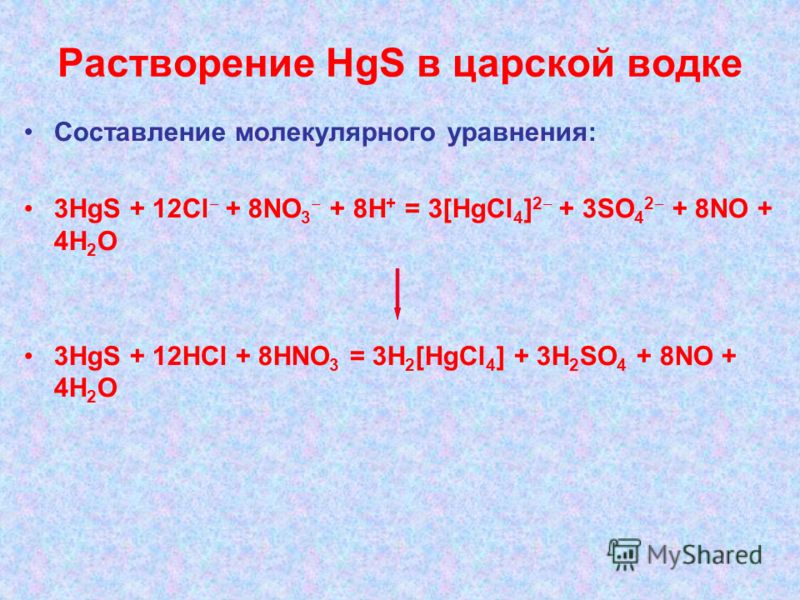 Растворение HgS в царской водке Составление молекулярного уравнения: 3HgS + 12Cl + 8NO 3 + 8H + = 3[HgCl 4 ] 2 + 3SO 4 2 + 8NO + 4H 2 O 3HgS + 12НCl + 8НNO 3 = 3Н 2 [HgCl 4 ] + 3Н 2 SO 4 + 8NO + 4H 2 O