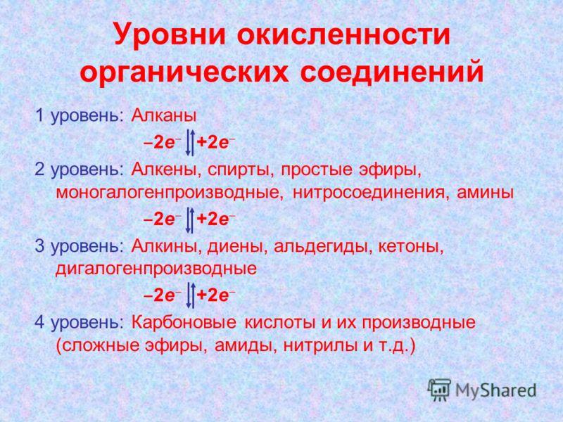 Уровни окисленности органических соединений 1 уровень: Алканы 2е +2е 2 уровень: Алкены, спирты, простые эфиры, моногалогенпроизводные, нитросоединения, амины 2е +2е 3 уровень: Алкины, диены, альдегиды, кетоны, дигалогенпроизводные 2е +2е 4 уровень: К