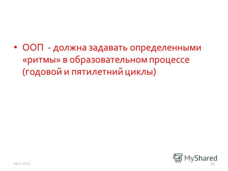 ООП - должна задавать определенными «ритмы» в образовательном процессе (годовой и пятилетний циклы) 09.11.201234
