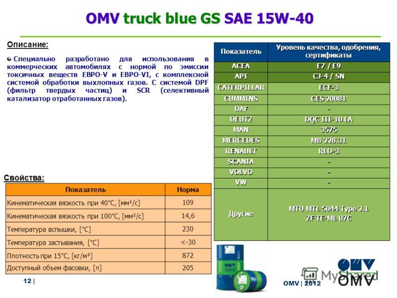 12 | OMV | 2012 OMV truck blue GS SAE 15W-40 Описание: Специально разработано для использования в коммерческих автомобилях с нормой по эмиссии токсичных веществ ЕВРО-V и ЕВРО-VI, с комплексной системой обработки выхлопных газов. С системой DPF (фильт
