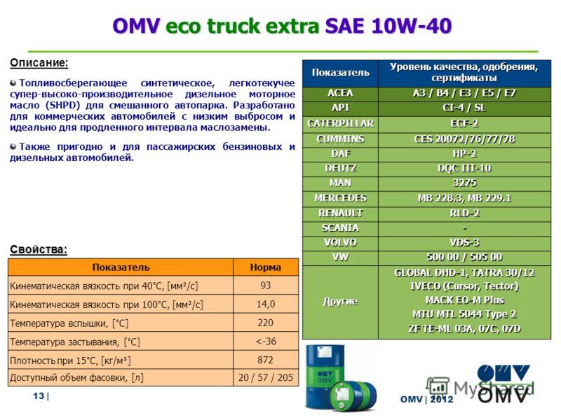 13 | OMV | 2012 OMV eco truck extra SAE 10W-40 Описание: Топливосберегающее синтетическое, легкотекучее супер-высоко-производительное дизельное моторное масло (SHPD) для смешанного автопарка. Разработано для коммерческих автомобилей с низким выбросом