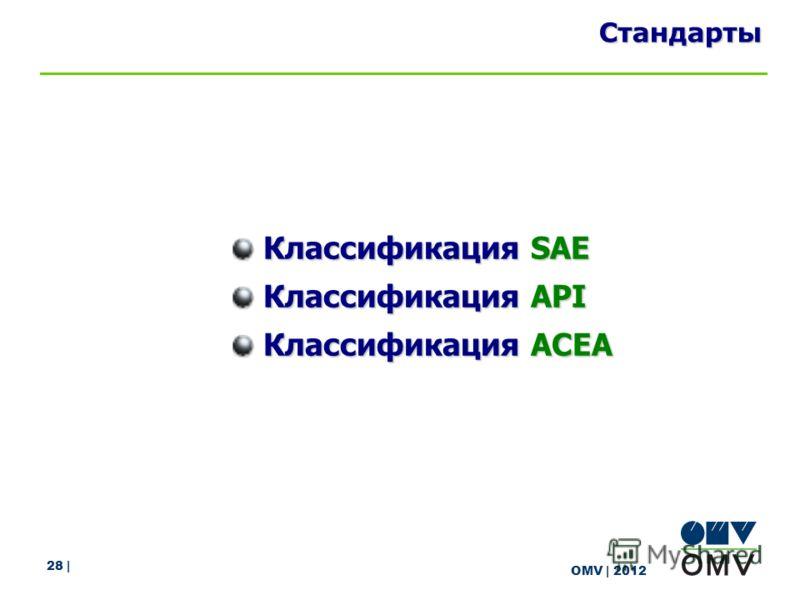 28 | OMV | 2012 Стандарты Классификация SAE Классификация SAE Классификация API Классификация API Классификация ACEA Классификация ACEA