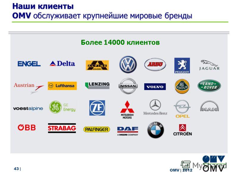 43 | OMV | 2012 Наши клиенты OMV обслуживает крупнейшие мировые бренды Более 14000 клиентов